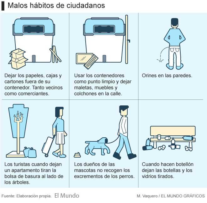 servicios integrales de limpieza en Madrid de empresas